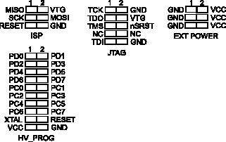 pin-layout